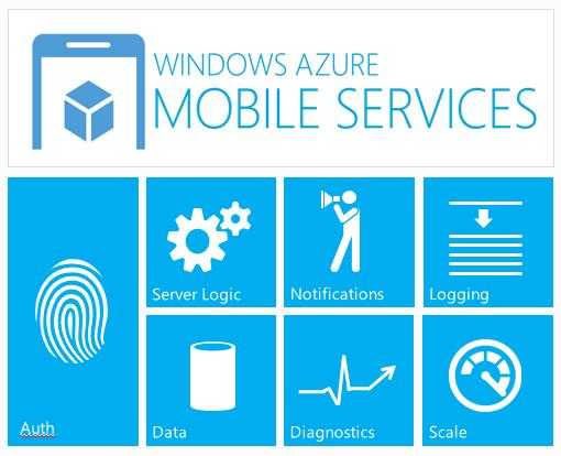 Azure Mobile